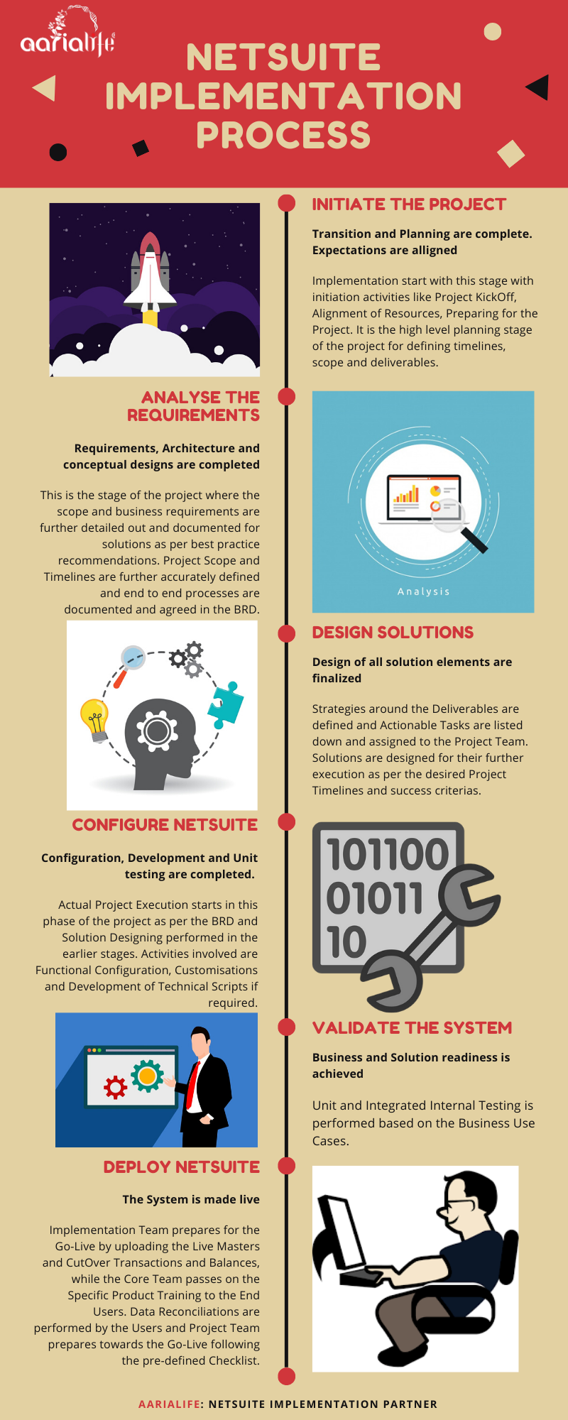 NetSuite-Implementation_-Infographic